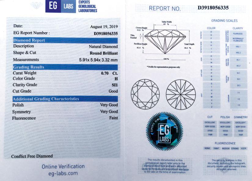 Игорь Штиллер: Каким сертификатам можно верить, или рейд на геммологические лаборатории! 一 Экспо-Ювелир